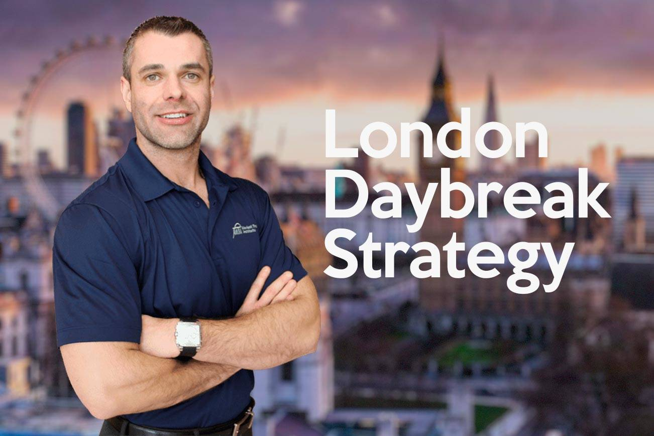 TSR-HOM-20210305-London Daybreak Strategy Review (Tyson Clayton) Real Trading Tips?
